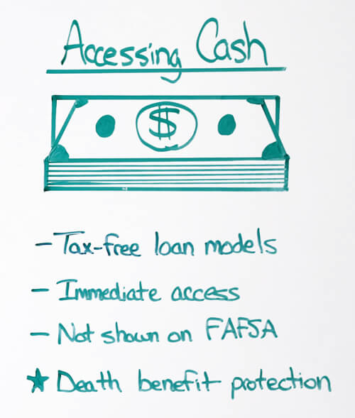 accessing cash with indexed universal life