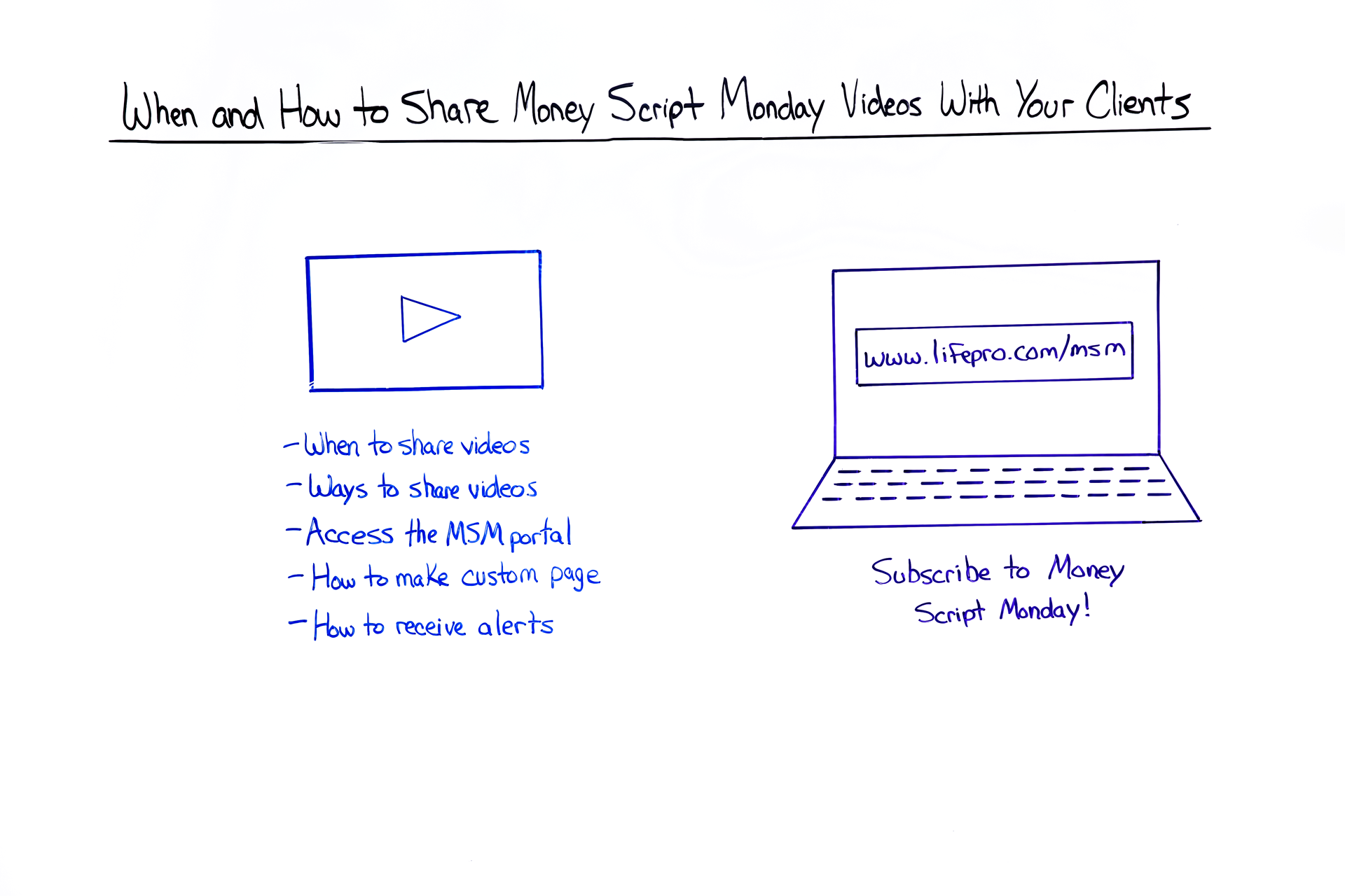 How and When to Share Money Script Monday Videos with Your Clients