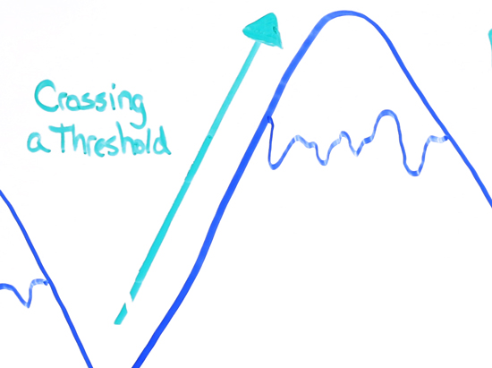 Crossing a Threshold - The Hero's Journey
