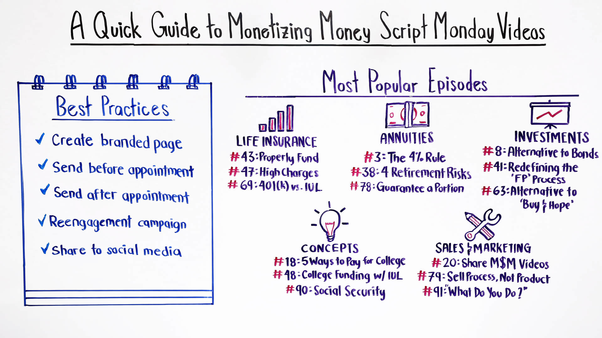 a quick guide to monetizing money script monday