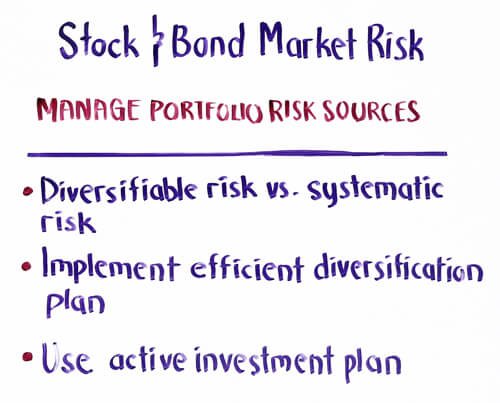 stock and bond market risk