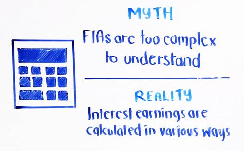 fias are too complex