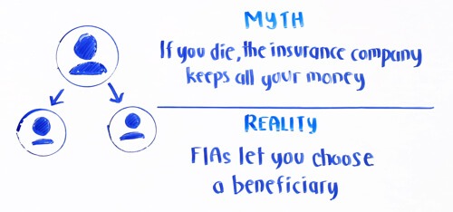 if you die the insurance company keeps all your money