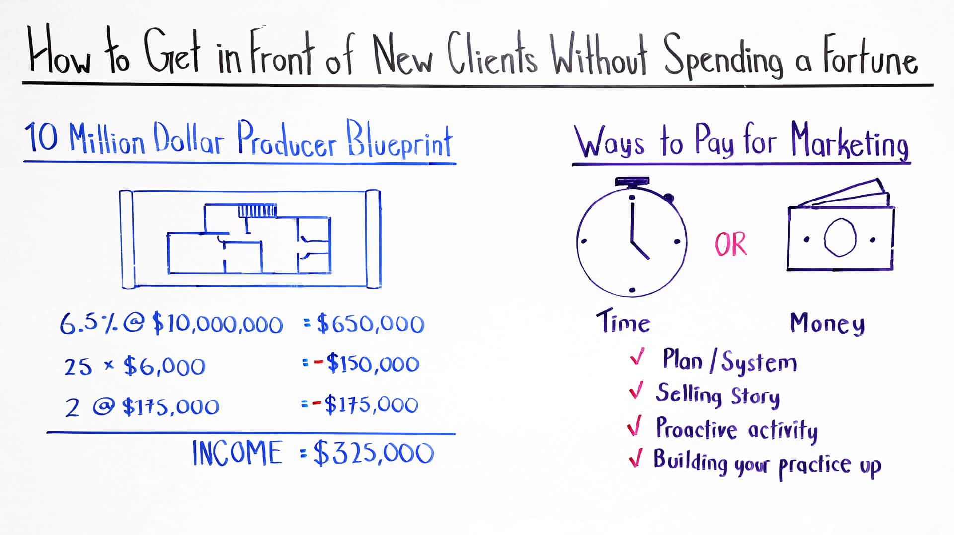 how to get in front of new clients without spending a fortune