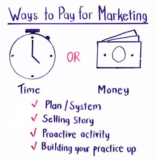 ways to pay for marketing