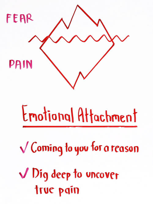 emmotional attachment
