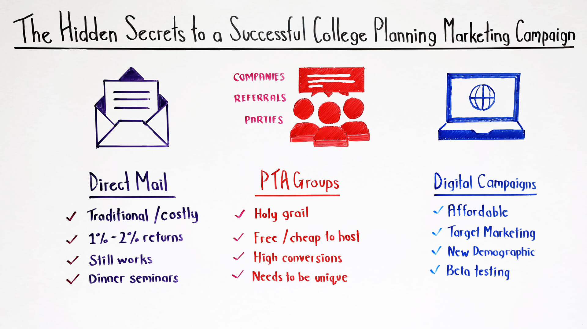 The Hidden Secrets to a Successful College Planning Marketing Campaign