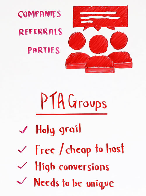 pta groups