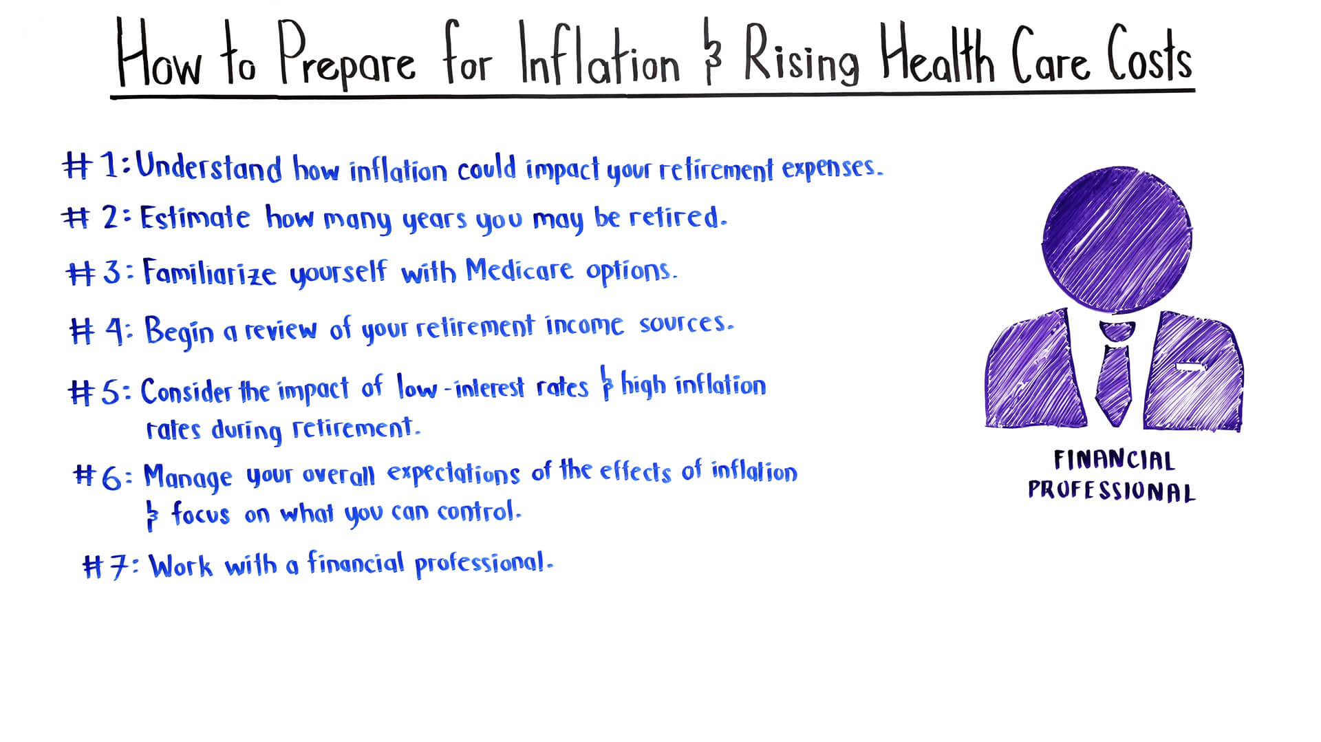 how to prepare for inflation and rising health care costs