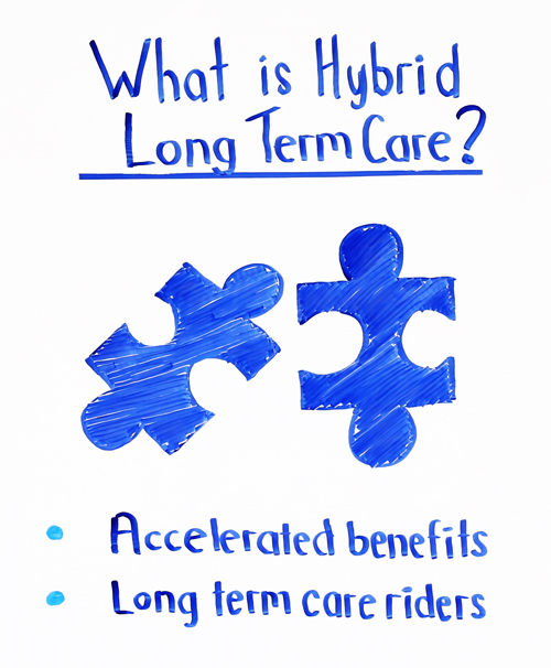 what is hybrid long term care