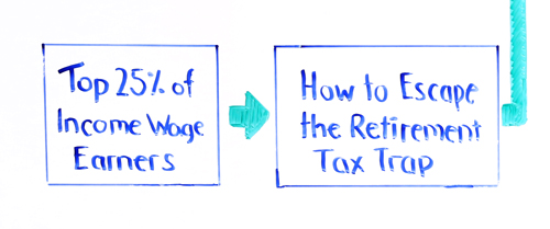 how to escape the retirement tax trap