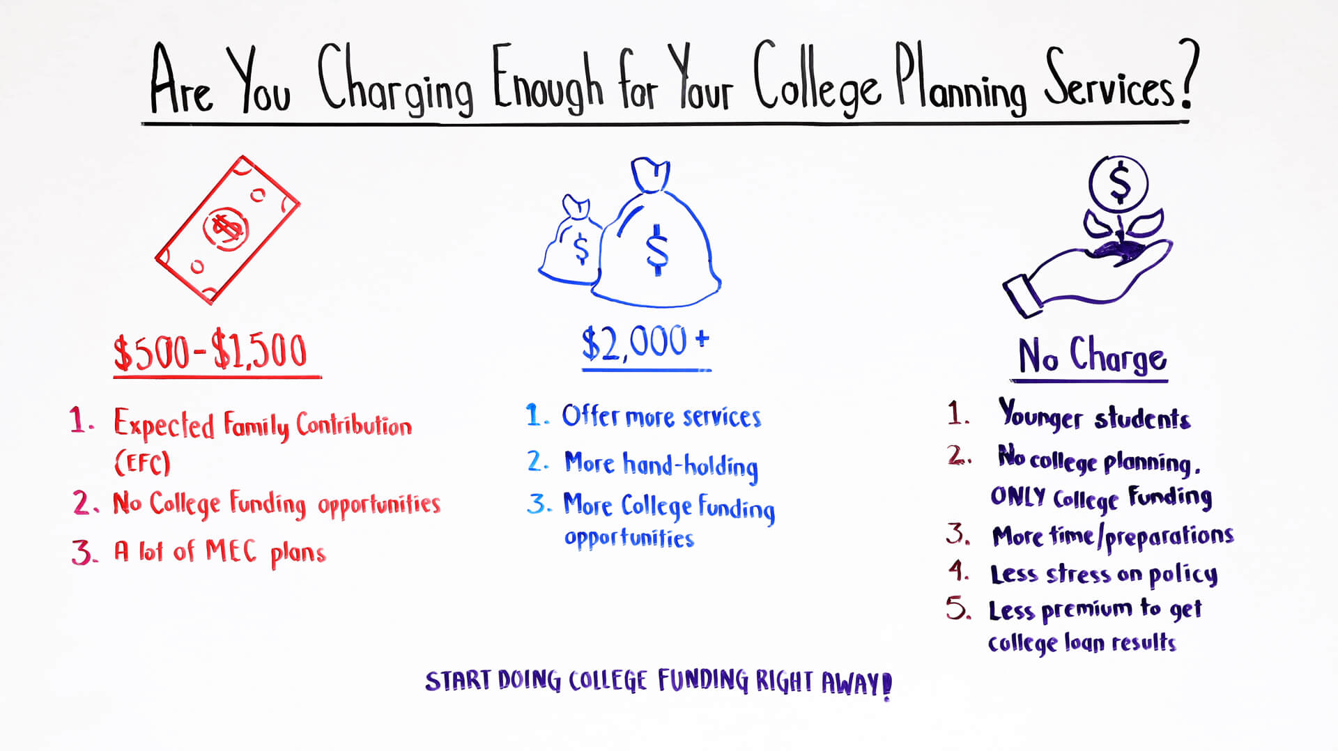 Are You Charging Enough for Your College Planning Services