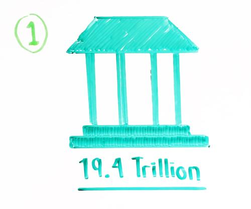 19.4 trillion dollar opportunity