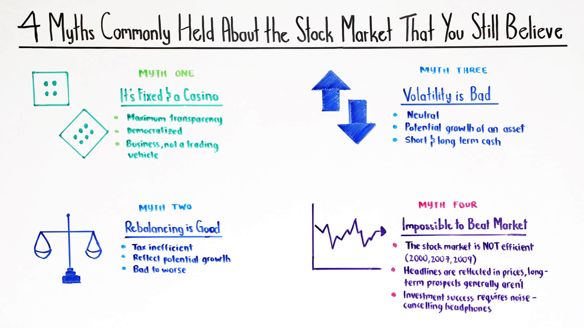 4 Myths Commonly Held About the Stock Market That You Still Believe