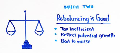 myth 2 rebalancing is good