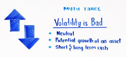 myth 3 volatility is ba