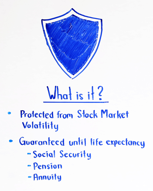 what is protected income