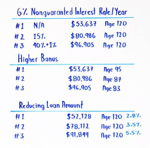 index-allocations
