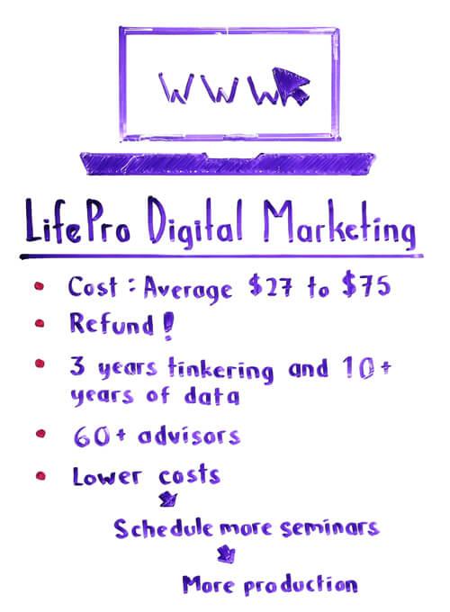 LifePro Digital Marketing