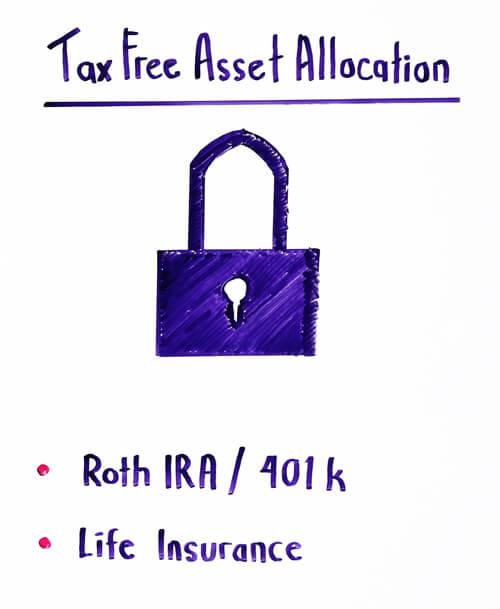 Tax Free Asset Allocation