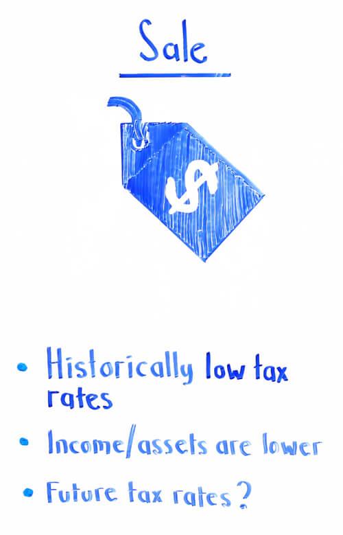 Taxes on Sale