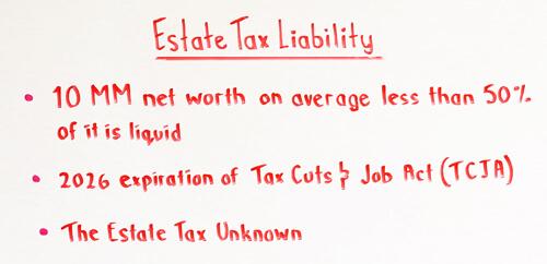 Estate Tax Liability