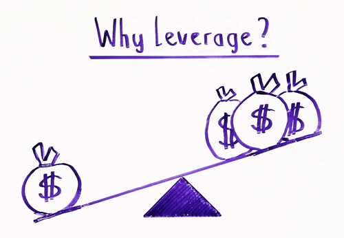 Why leverage using life insurance