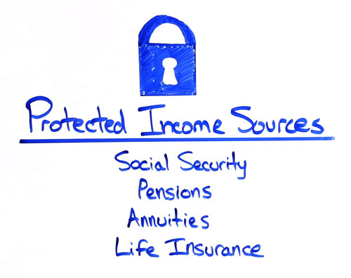 protected income sources