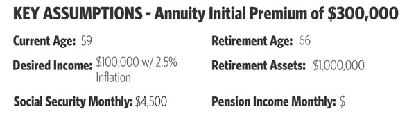 Key Assumptions for Annuity Case