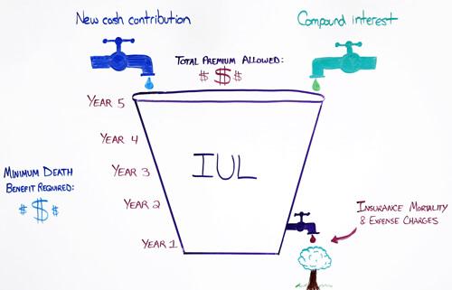 New-Cash-Contribution-Compund-Interest