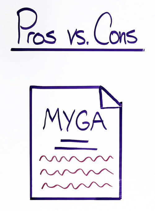 Pros and cons of MYGA