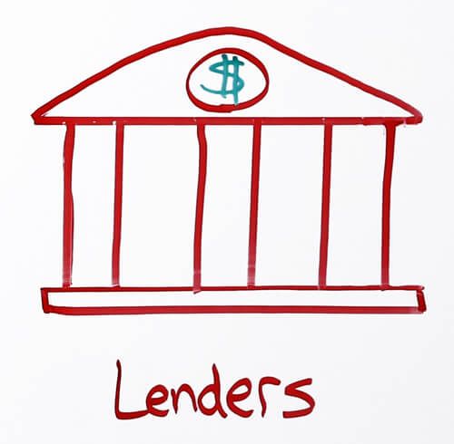 premium finance lenders danger