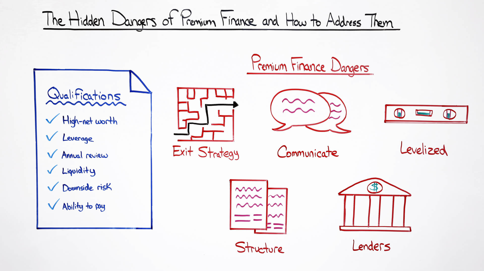 the hidden dangers of premium finance and how to address them