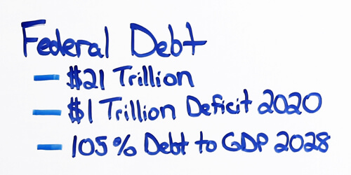 21 trillion federal debt