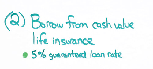 roth conversion pay borrow from cash value life insurance strategy