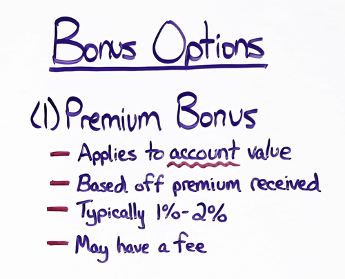 annuity premium bonus
