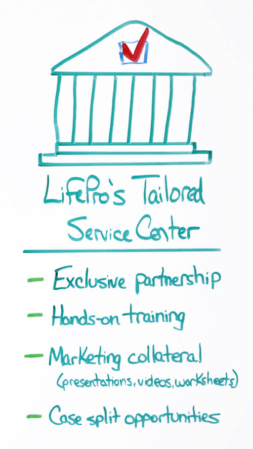 lifepros tailored college planning service center