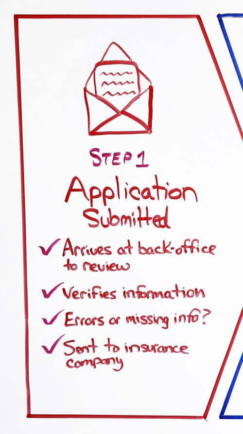 life insurance application process step 1