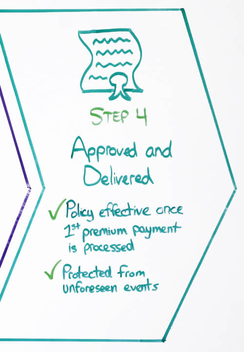life insurance application process step 4