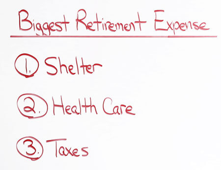 Biggest Retirement Expense