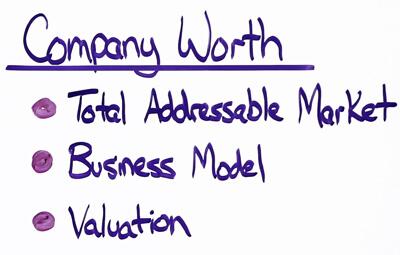 Company Worth