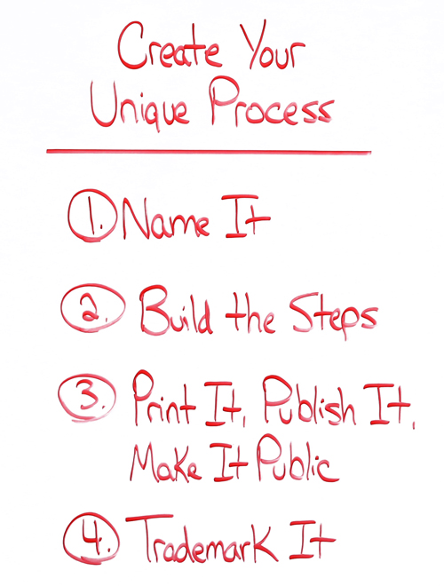 create your unique process