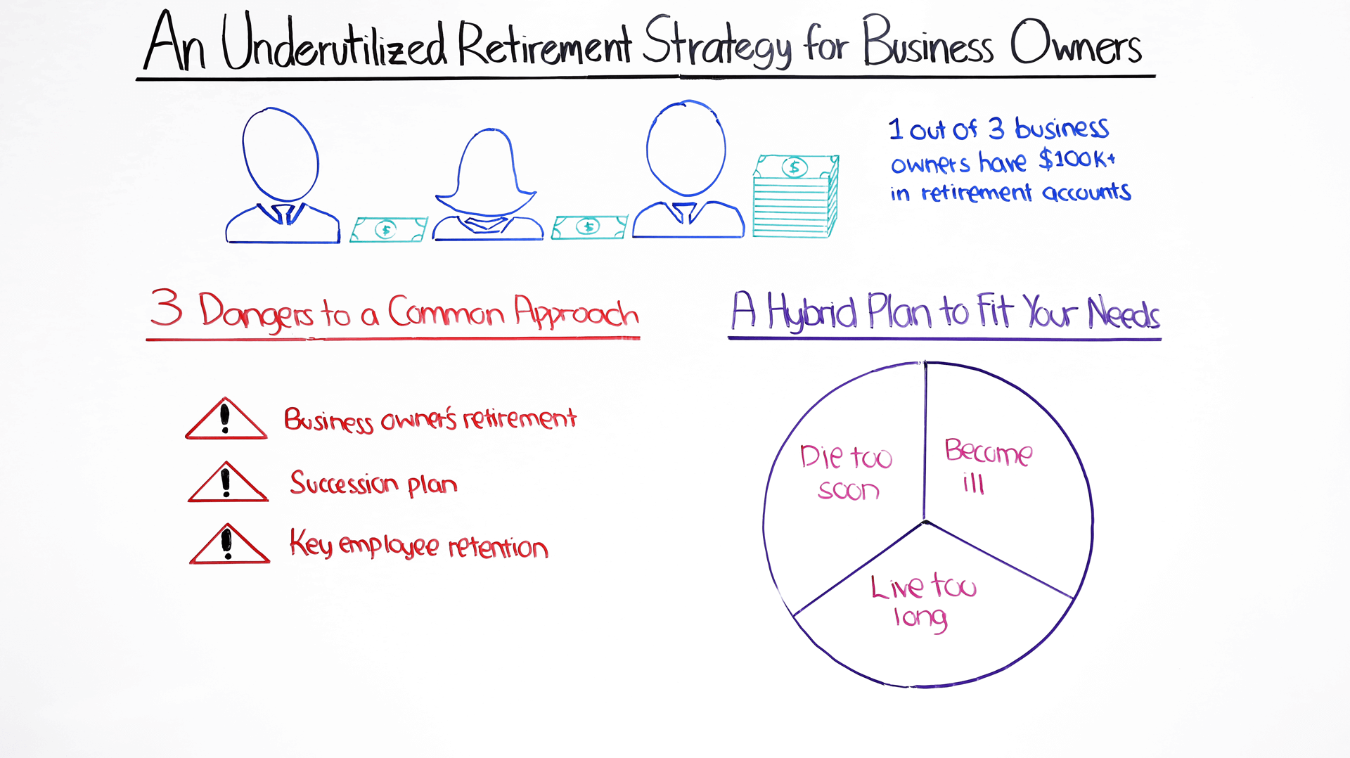 an-underutilized-strategy-for-business-owners