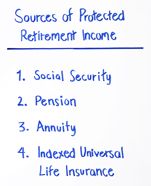 sources of protected retirement income