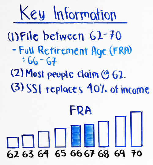 social security key information