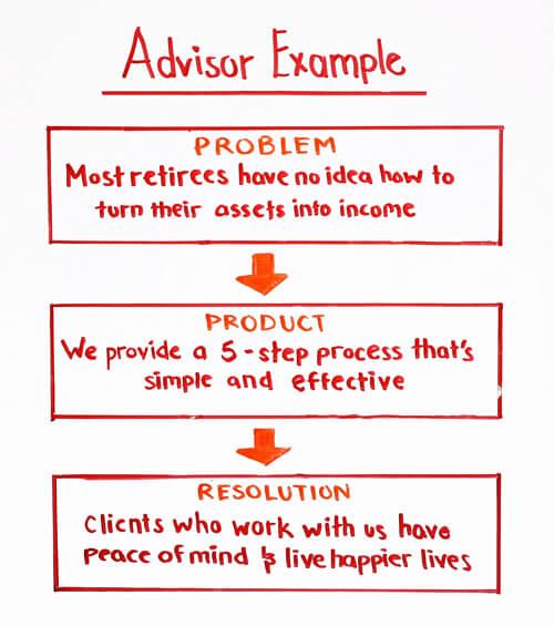 advisor example