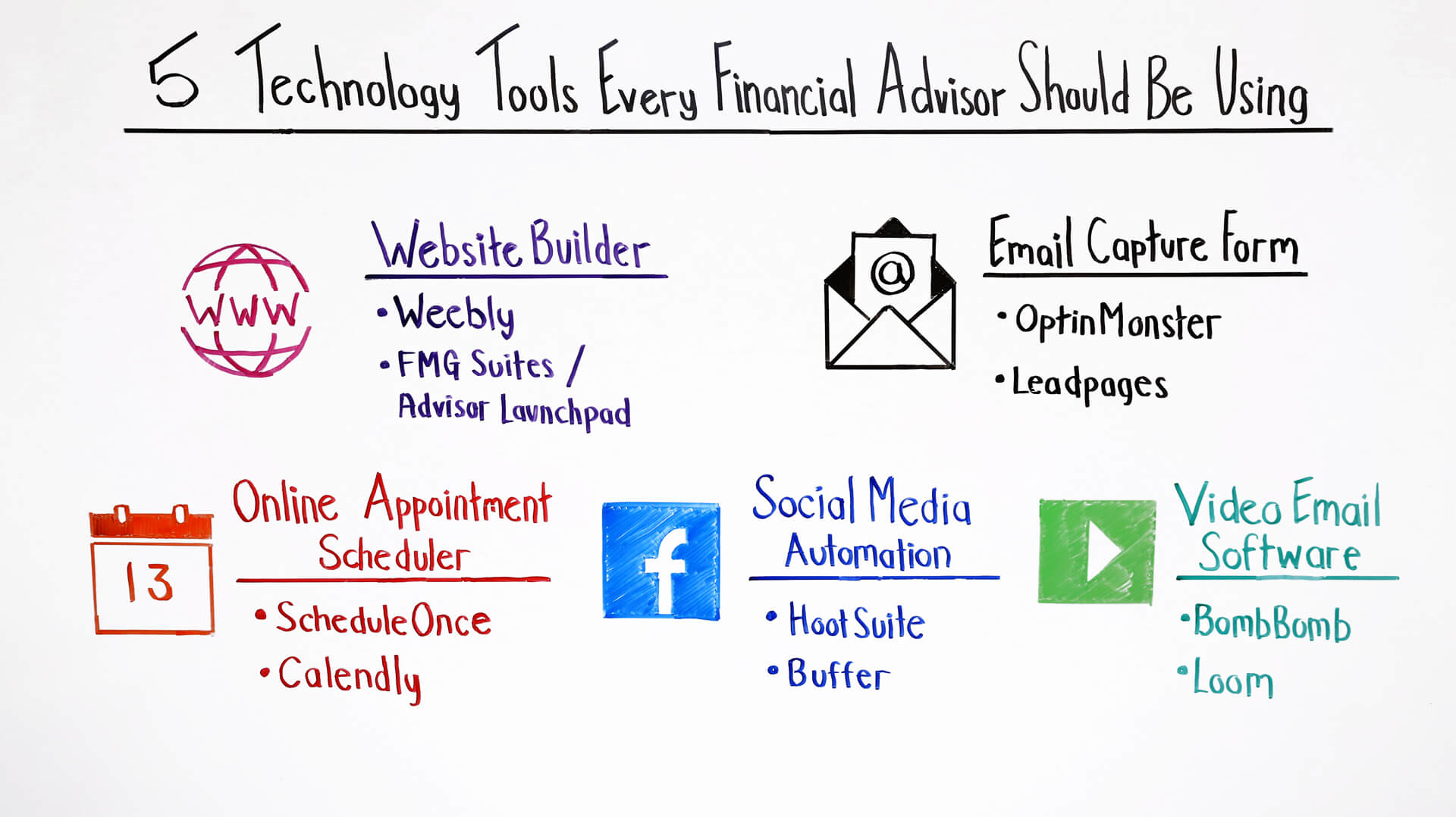 5 technology tools every financial advisor should be using